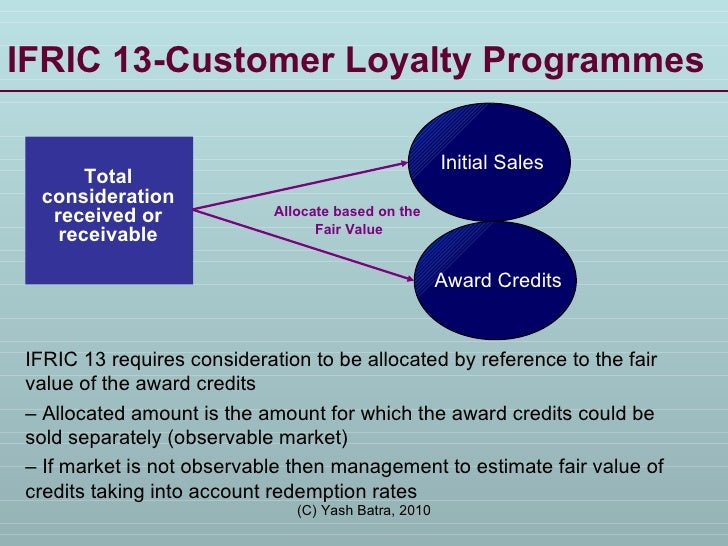 IFRIC 13-Customer Loyalty Programmes IFRIC 13 requires consideration to be allocated by reference to the fair value of the...