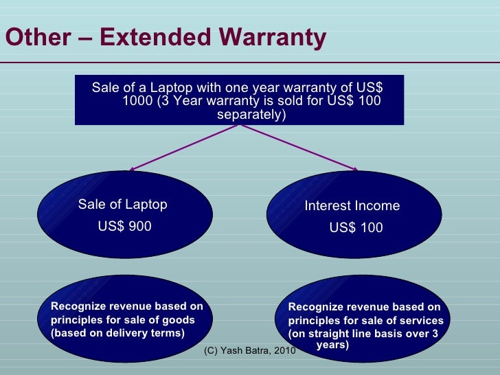 Other – Extended Warranty Sale of a Laptop with one year warranty of US$ 1000 (3 Year warranty is sold for US$ 100 separat...