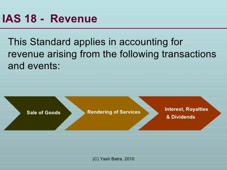 IAS 18 -  Revenue This Standard applies in accounting for revenue arising from the following transactions and events: Inte...