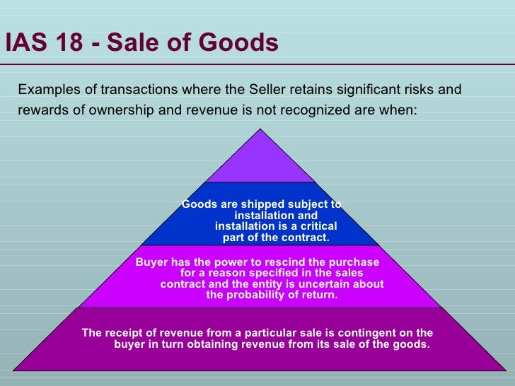 IAS 18 - Sale of Goods  Examples of transactions where the Seller retains significant risks and rewards of ownership and r...