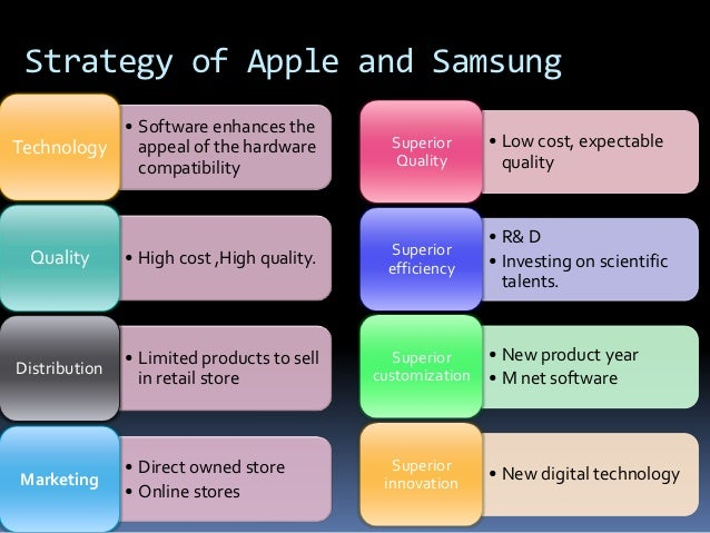 apple market position The new iphone will grab the spotlight, but apple's other moves are  cbs may  share information about you with our marketing partners so that.