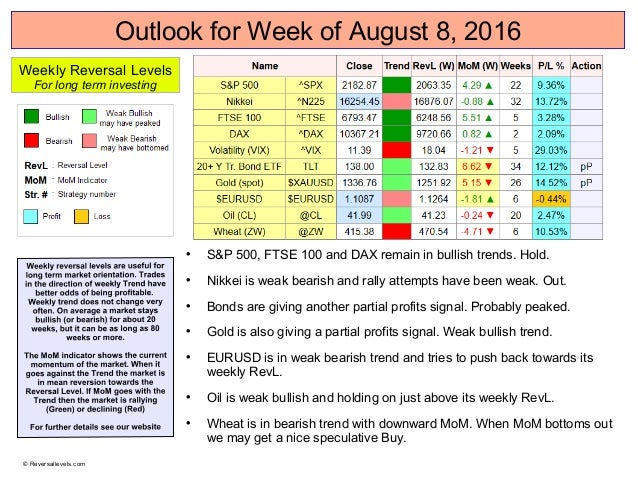 Outlook for Week of August 8, 2016  S&P 500, FTSE 100 and DAX remain in bullish trends. Hold.  Nikkei is weak bearish an...