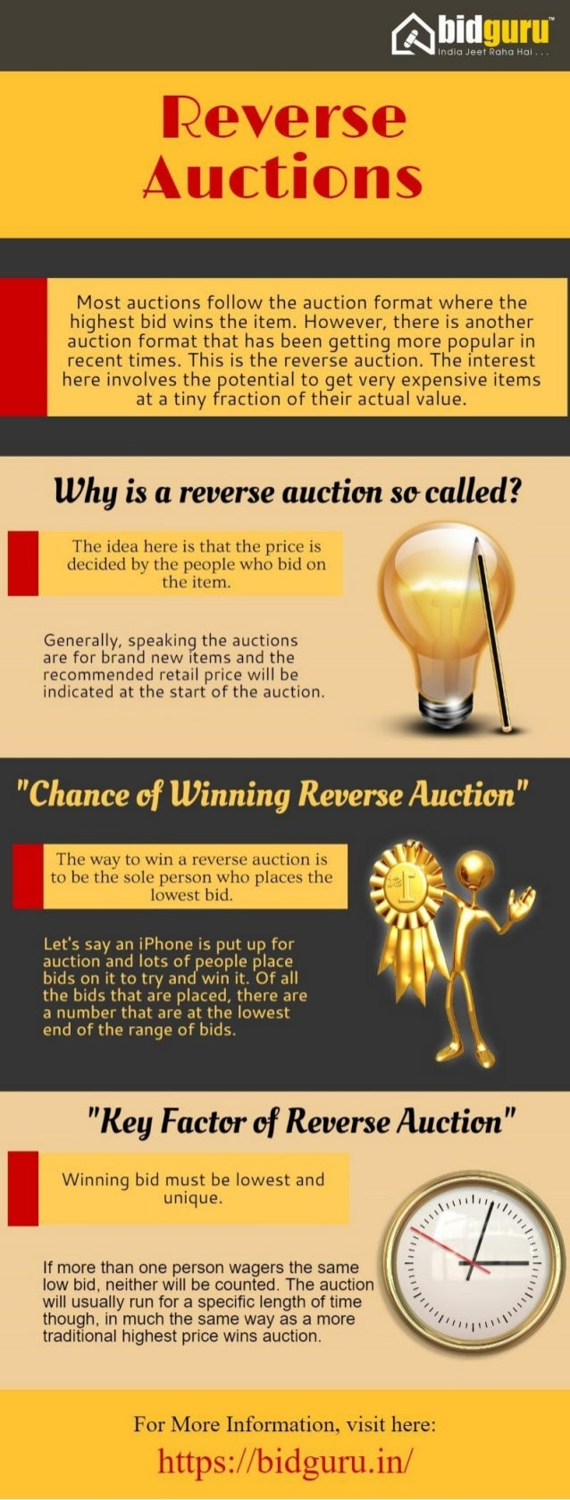 What is a reverse auction?