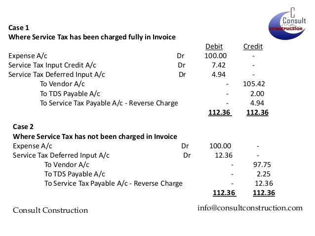 reverse charge mechanism, Invoice examples