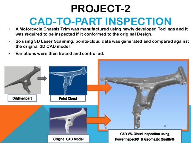 PROJECT-2 CAD-TO-PART INSPECTION CAD VS. Cloud Inspection using PowerInspect® & Geomagic Qualify® Point Cloud Original CAD...