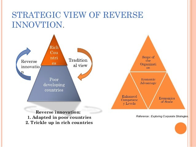 Reverse Innovation: The Advantages It Brings To India