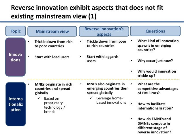 iShares Edge MSCI Multifactor Emerging Markets ETF
