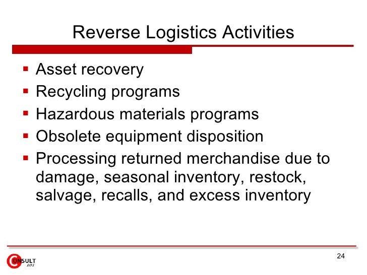 Reverse Logistics Activities <ul><li>Asset recovery  </li></ul><ul><li>Recycling programs </li></ul><ul><li>Hazardous mate...