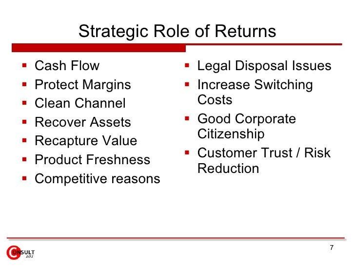 Strategic Role of Returns <ul><li>Cash Flow </li></ul><ul><li>Protect Margins  </li></ul><ul><li>Clean Channel  </li></ul>...