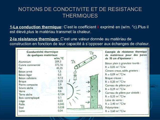 laine de verre resistance thermique top rsistance with. Black Bedroom Furniture Sets. Home Design Ideas