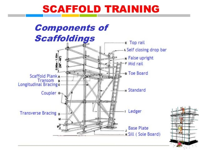 Eta Scaffold Training on coupler types