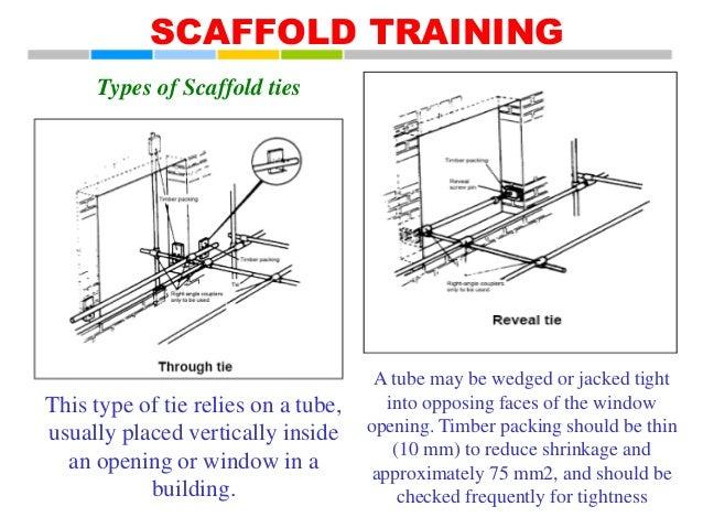 eta scaffold