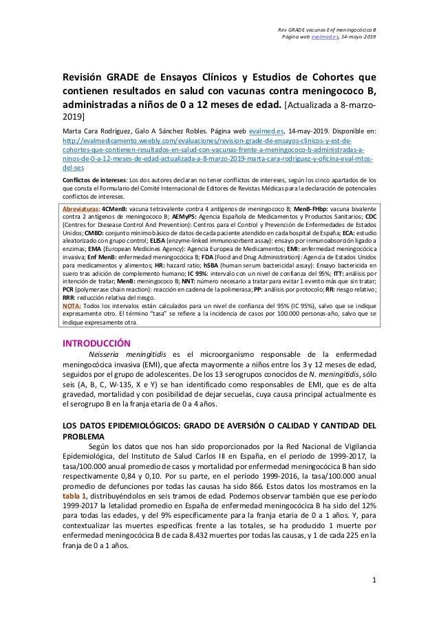 Rev GRADE vacunas Enf meningocócica B Página web evalmed.es, 14-mayo-2019 1 Revisión GRADE de Ensayos Clínicos y Estudios ...
