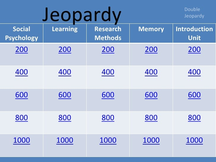 Social              Jeopardy              Learning   Research   Memory                                               Doubl...
