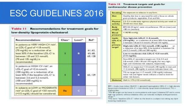 ESC GUIDELINES 2016; 19.