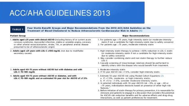 ACC/AHA GUIDELINES 2013 ...
