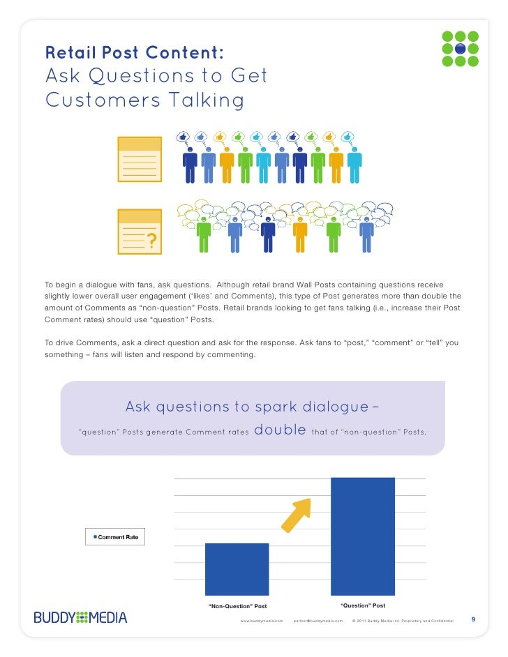 """Retail Post Content:Ask Questions to GetCustomers Talking               Ask questions to spark dialogue –   """"question"""" Pos..."""