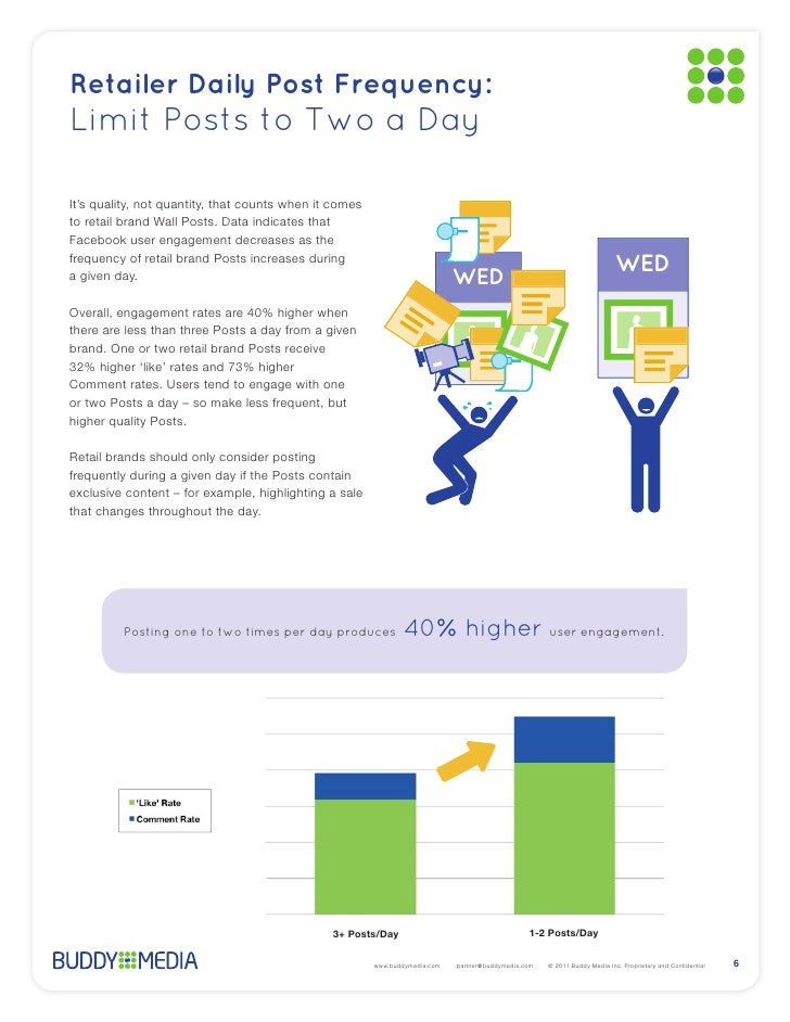 Retailer Daily Post Frequency:Limit Posts to Two a DayFacebook user engagement decreases as the                           ...