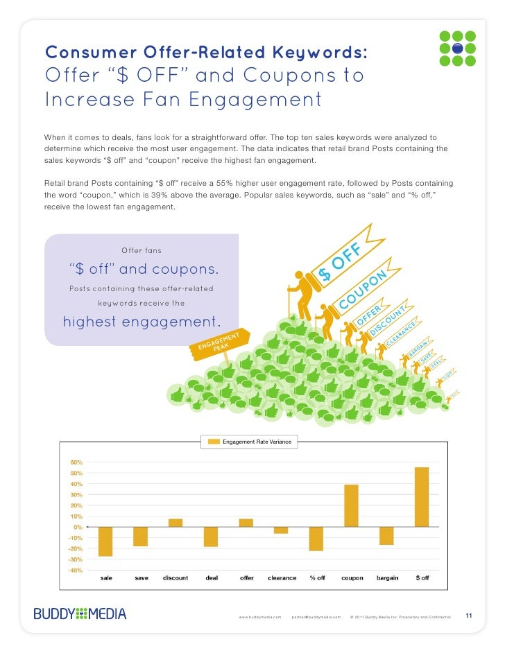 """Consumer Offer-Related Keywords:Offer """"$ OFF"""" and Coupons toIncrease Fan Engagement                                       ..."""