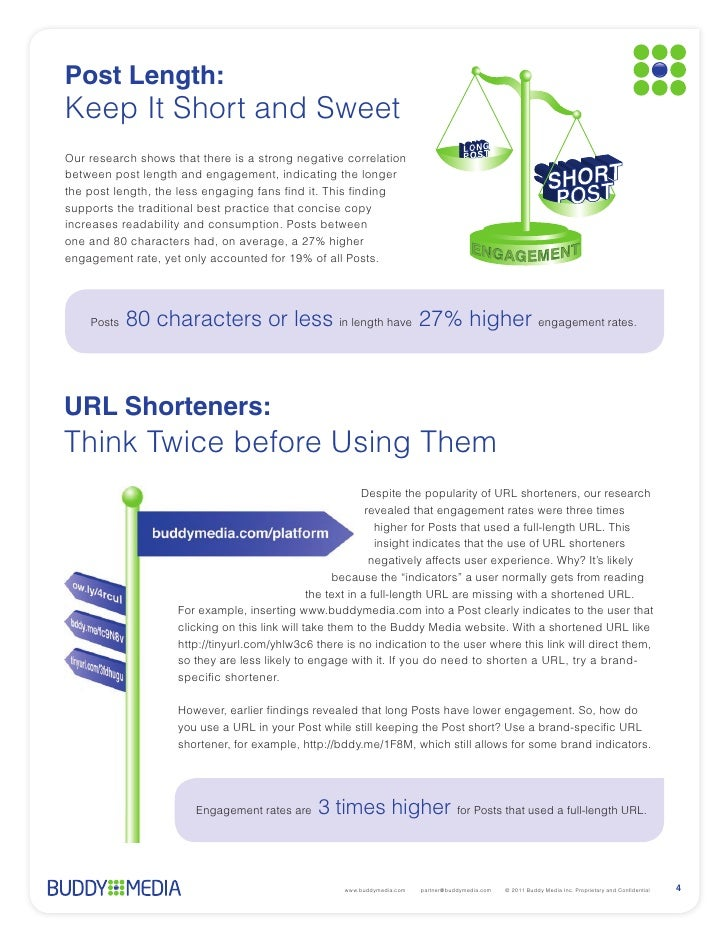 Post Length:Keep It Short and Sweet Posts                                        have                              engagem...