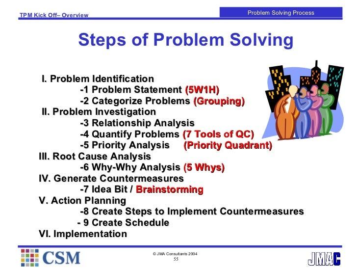 5w1h problem solving