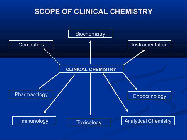 Clinical Chemistry - AACC.org