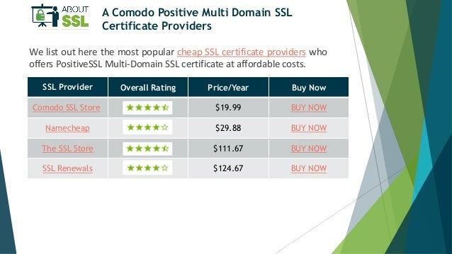 Review: Comodo Positive Multi-Domain SSL Certificate