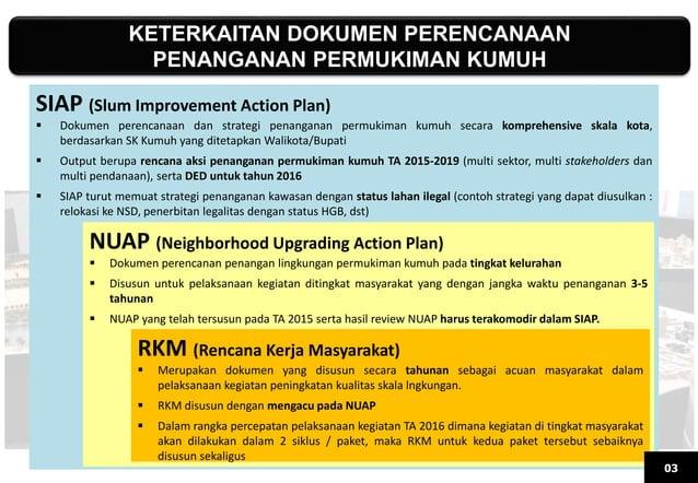 KETERKAITAN DOKUMEN PERENCANAAN PENANGANAN PERMUKIMAN KUMUH SIAP (Slum Improvement Action Plan)  Dokumen perencanaan dan ...
