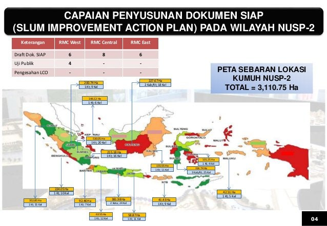 CAPAIAN PENYUSUNAN DOKUMEN SIAP (SLUM IMPROVEMENT ACTION PLAN) PADA WILAYAH NUSP-2 04 Keterangan RMC West RMC Central RMC ...