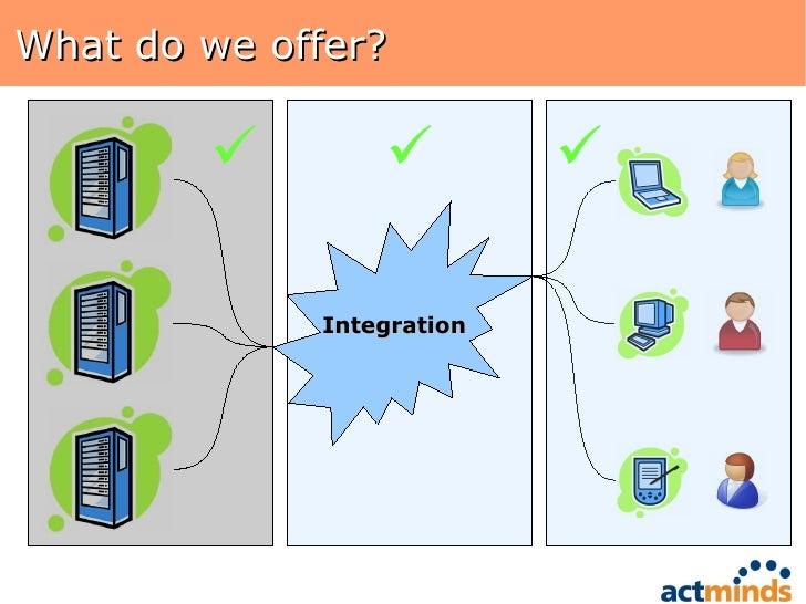 What do we offer?                                          Integration