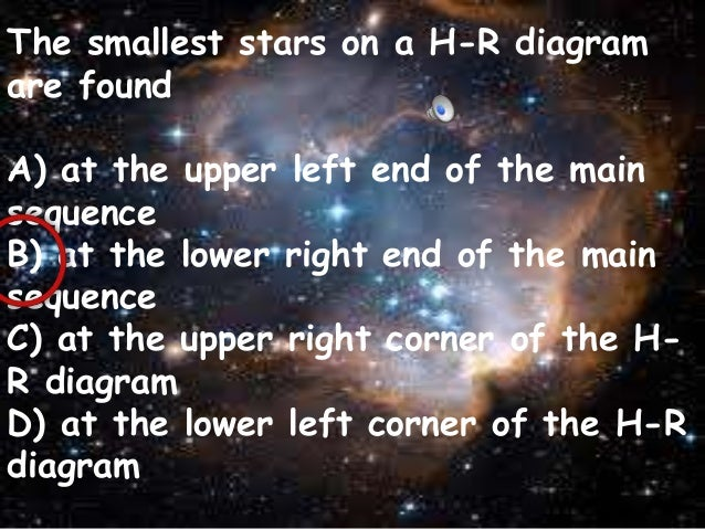 Review game astro part 1 2 the smallest stars on a h r diagram ccuart Choice Image