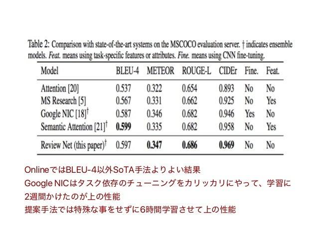 OnlineではBLEU‑4以外SoTA手法よりよい結果 Google NICはタスク依存のチューニングをカリッカリにやって、学習に 2週間かけたのが上の性能 提案手法では特殊な事をせずに6時間学習させて上の性能
