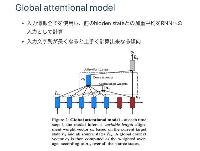 Global attentional model 入力情報全てを使用し、前のhidden stateとの加重平均をRNNへの 入力として計算 入力文字列が長くなると上手く計算出来なる傾向