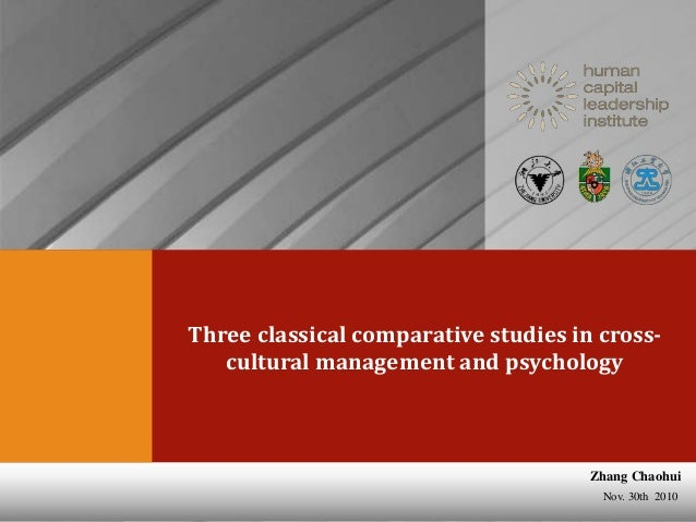 Nov. 30th 2010 Zhang Chaohui Three classical comparative studies in cross- cultural management and psychology