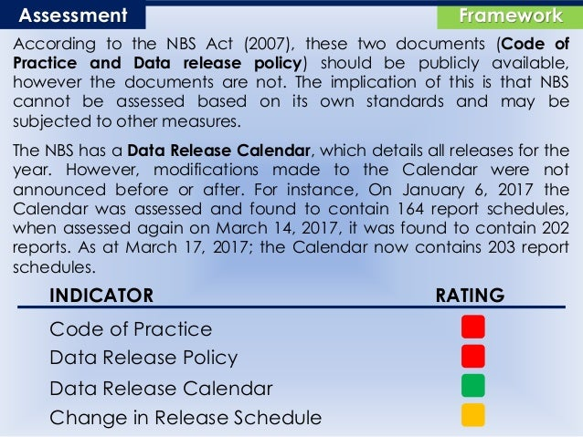 FrameworkAssessment According to the NBS Act (2007), these two documents (Code of Practice and Data release policy) should...