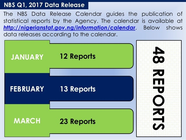 13 Reports 23 Reports 12 Reports The NBS Data Release Calendar guides the publication of statistical reports by the Agency...