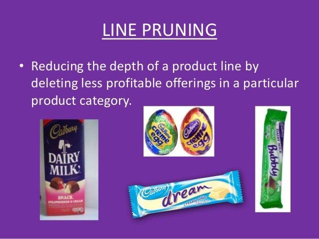 Product mix of cadbury