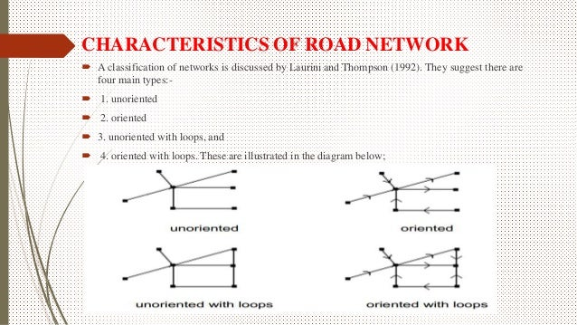 Review of road network design 7 ccuart Images
