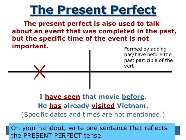 Present Perfect or Past Simple Worksheet.