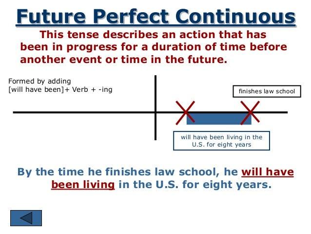 worksheets on time