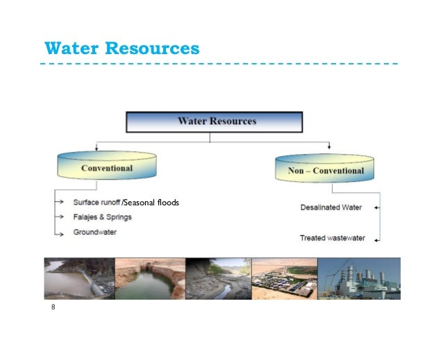 united arab emirates water scarcity