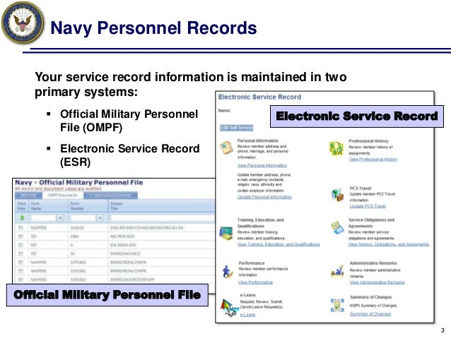 NSIPS is also sometimes referred to as ESR, EDM, or OMPF because they are located within the system. ESR is your Electronic Service Record; EDM does not stand for Electronic Dance Music (I wish). It stands for Electronic Document Management and is your source for your IDT (Inactive Duty Training) reschedule (resched) requests and mustering.