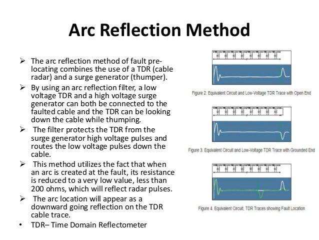 ARC REFLECTION METHOD DOWNLOAD