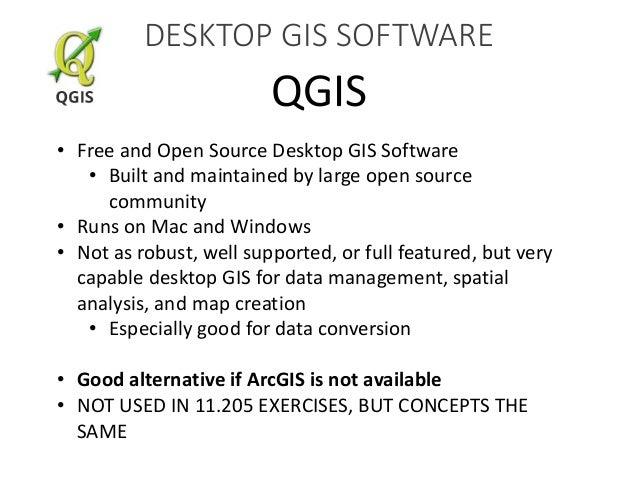 Arcgis Mac Alternative