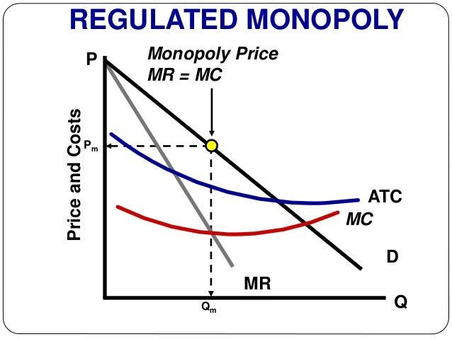 monopolistic theory