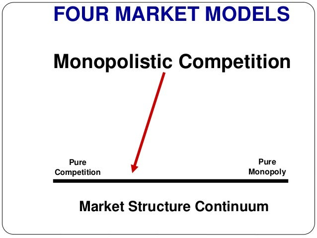 microeconomic analysis under the pure competition The explosive growth of the internet promises a new age of perfectly competitive markets with perfect information about prices and products at their fingertips, consumers can quickly and easily find the best deals in this brave new world, retailers' profit margins will be competed away, as they are all forced.
