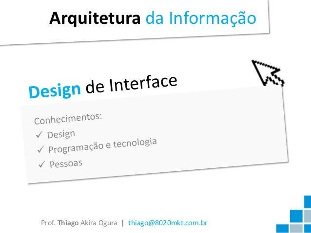 Arquitetura da InformaçãoProf. Thiago Akira Ogura | thiago@8020mkt.com.br