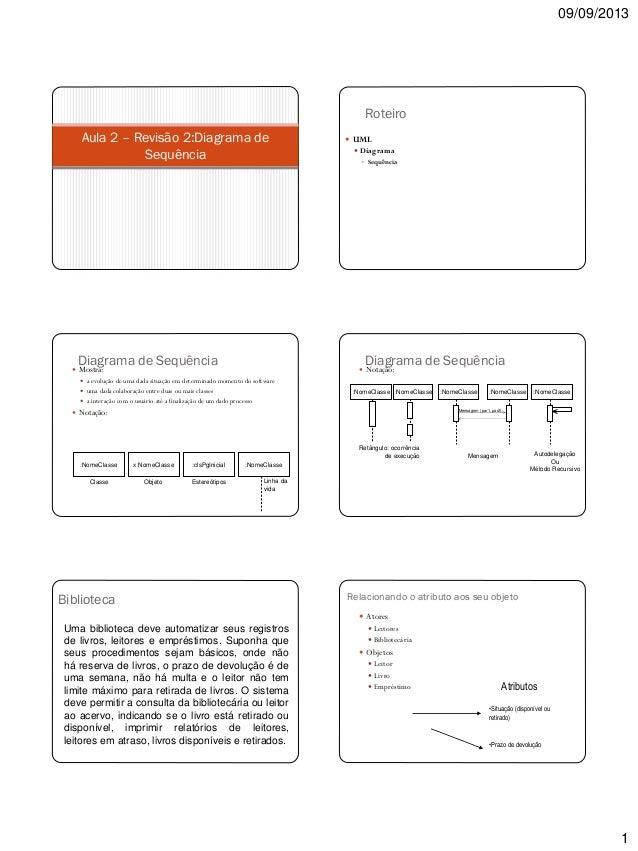 09/09/2013 1 Aula 2 – Revisão 2:Diagrama de Sequência Roteiro  UML  Diagrama  Sequência Diagrama de Sequência  Mostra:...