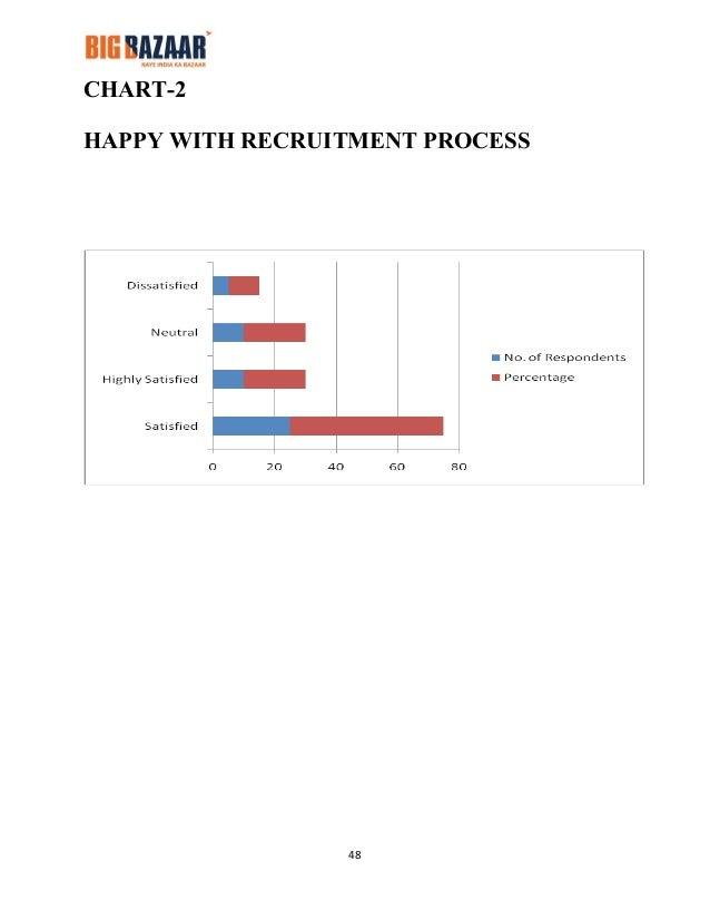 DRT Recruitment 2018 – Steno, LDC, UDC, Asst Inspector 14 Post