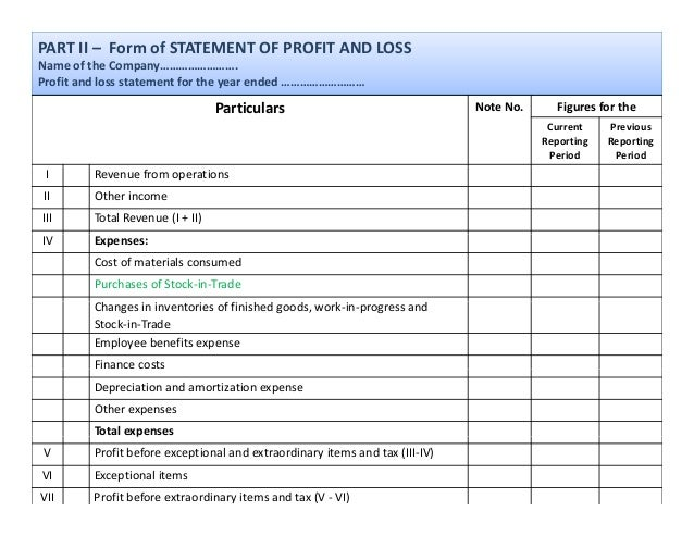Doc454671 Profit Loss Form Profit and Loss Statement 80 – P and L Forms
